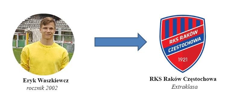 Eryk Waszkiewicz